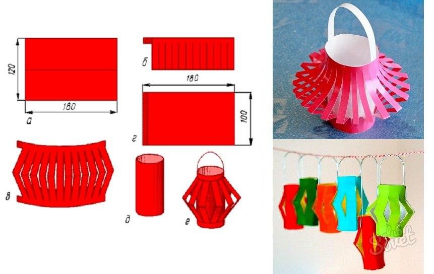 Как сделать своими руками китайские фонарики из бумаги своими руками